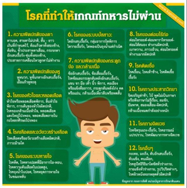 タイ徴兵を免除される人